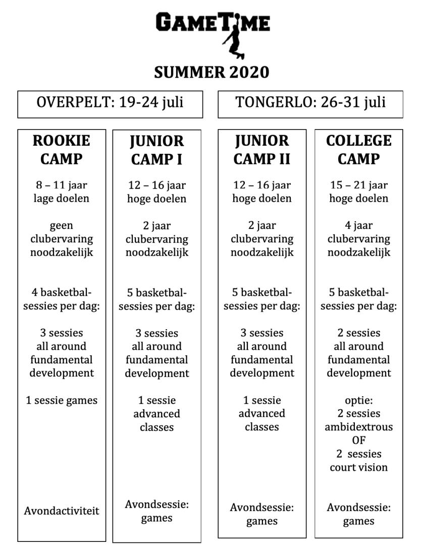 gametime summer 2020.png