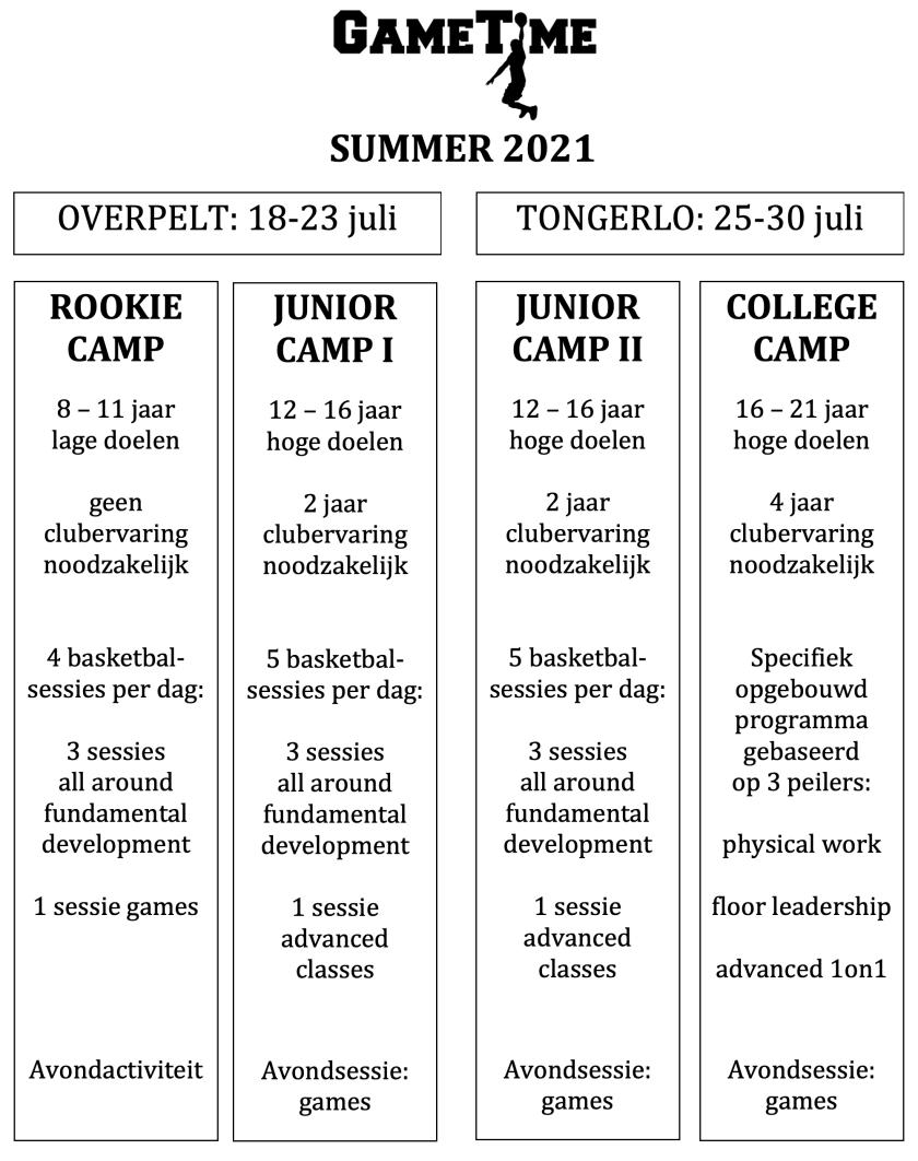 overzicht kampen summer 2021